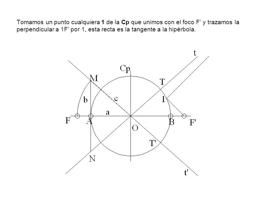Tomamos un punto cualquiera 1 de la Cp que unimos con el foco F y trazamos la perpendicular a 1F por 1, esta recta es la tangente a la hipérbola.