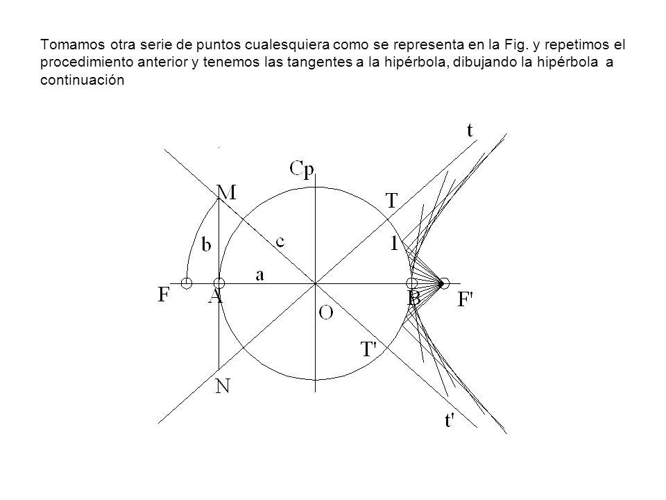 Tomamos otra serie de puntos cualesquiera como se representa en la Fig. y repetimos el procedimiento anterior y tenemos las tangentes a la hipérbola,