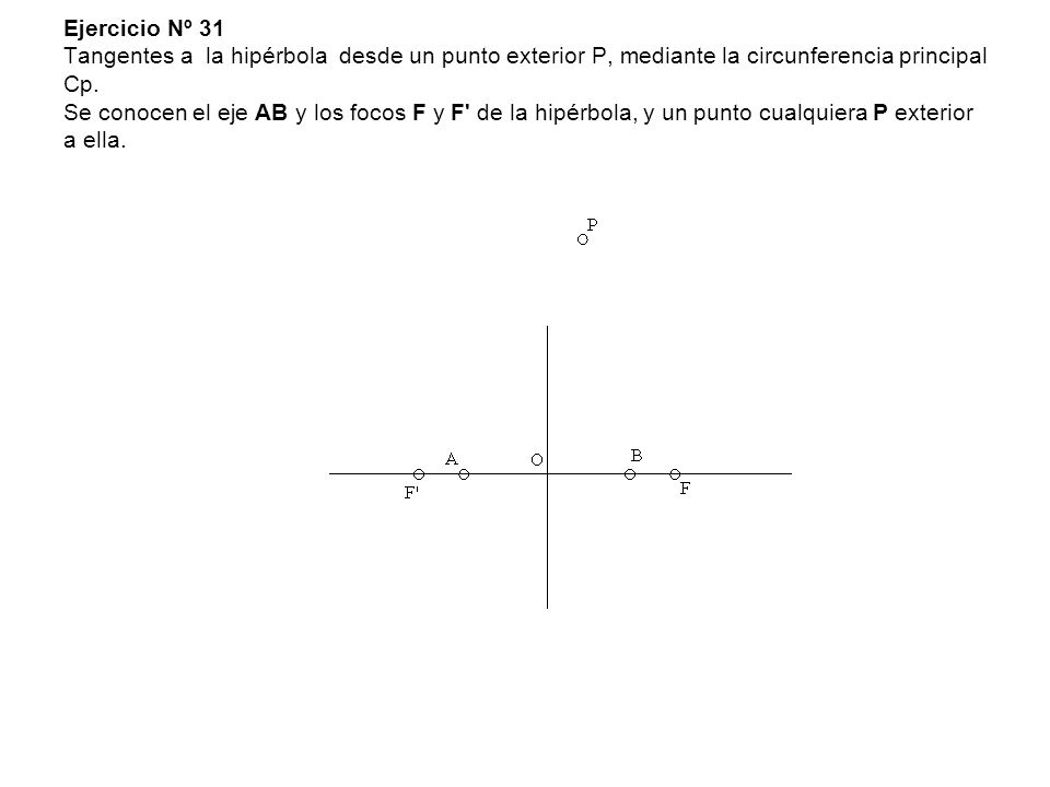 Ejercicio Nº 31 Tangentes a la hipérbola desde un punto exterior P, mediante la circunferencia principal Cp. Se conocen el eje AB y los focos F y F' d