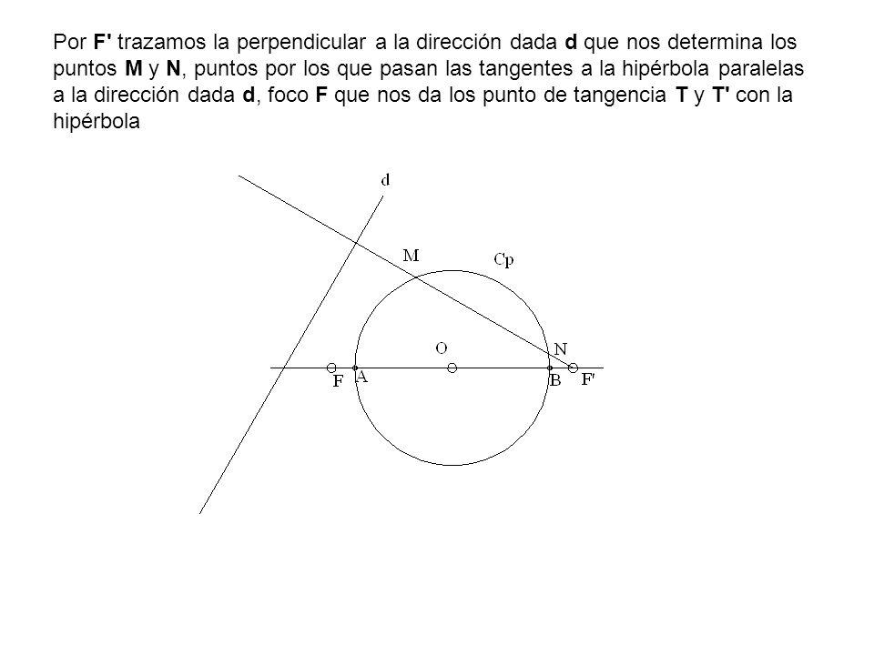 Por F' trazamos la perpendicular a la dirección dada d que nos determina los puntos M y N, puntos por los que pasan las tangentes a la hipérbola paral