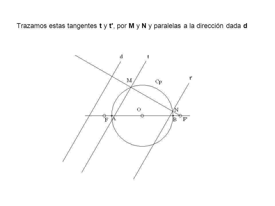 Trazamos estas tangentes t y t', por M y N y paralelas a la dirección dada d