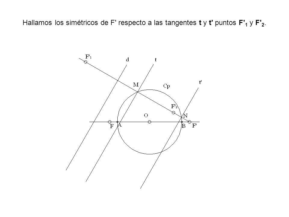 Hallamos los simétricos de F' respecto a las tangentes t y t' puntos F' 1 y F' 2.