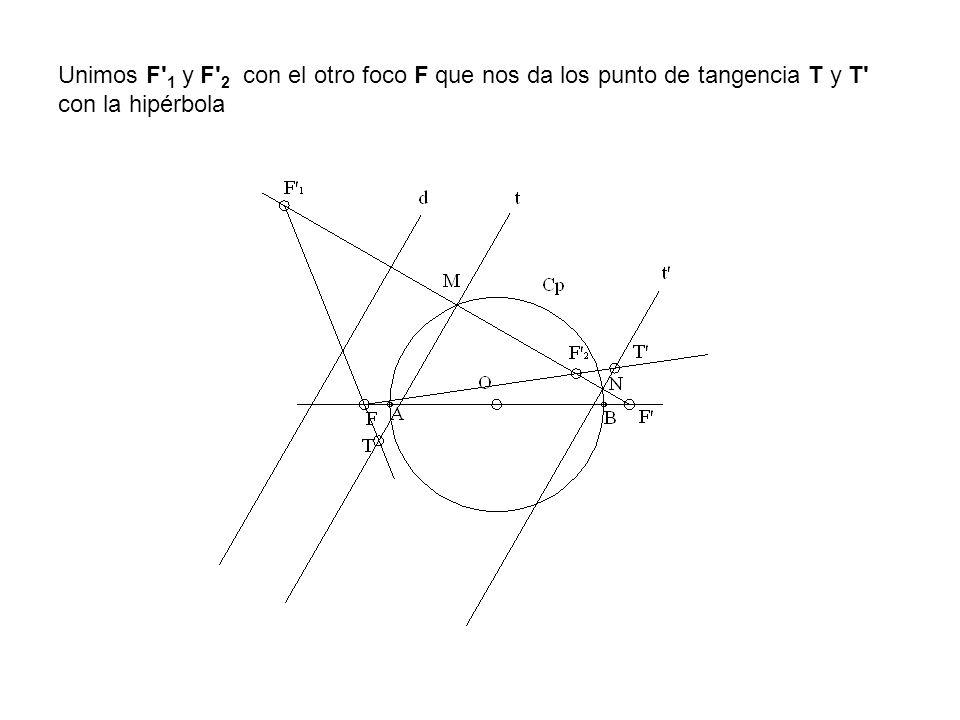 Unimos F' 1 y F' 2 con el otro foco F que nos da los punto de tangencia T y T' con la hipérbola