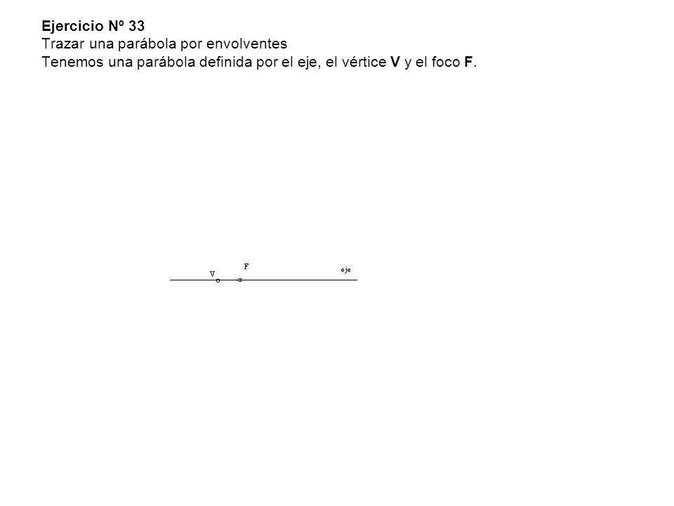 Ejercicio Nº 33 Trazar una parábola por envolventes Tenemos una parábola definida por el eje, el vértice V y el foco F.