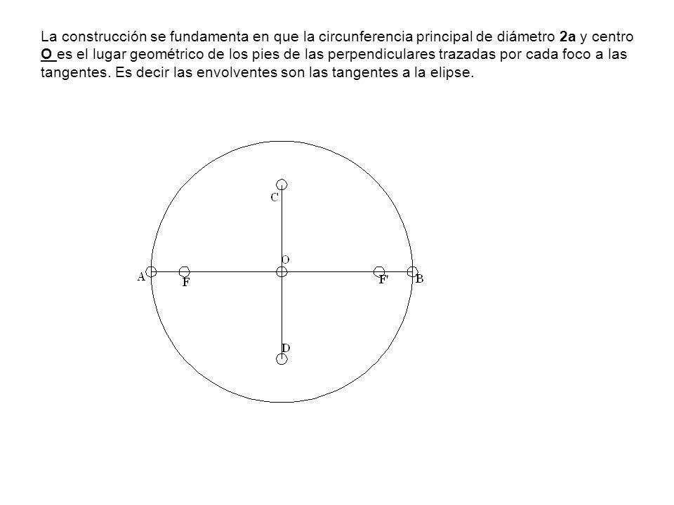 La construcción se fundamenta en que la circunferencia principal de diámetro 2a y centro O es el lugar geométrico de los pies de las perpendiculares t