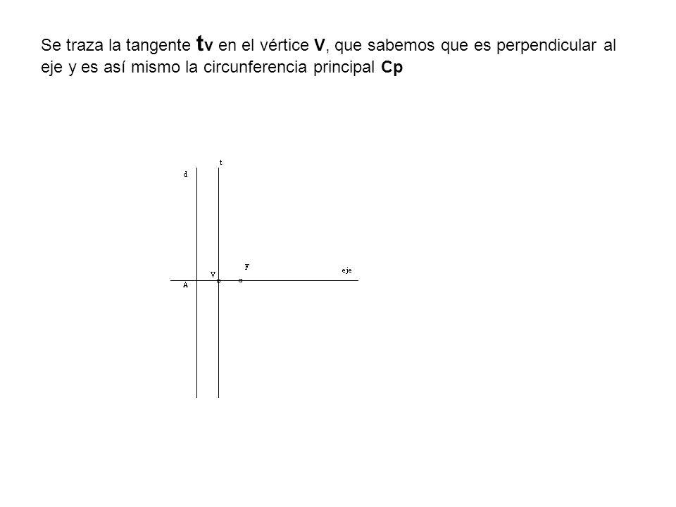 Se traza la tangente t v en el vértice V, que sabemos que es perpendicular al eje y es así mismo la circunferencia principal Cp