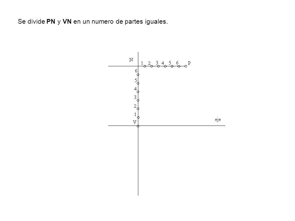 Se divide PN y VN en un numero de partes iguales.