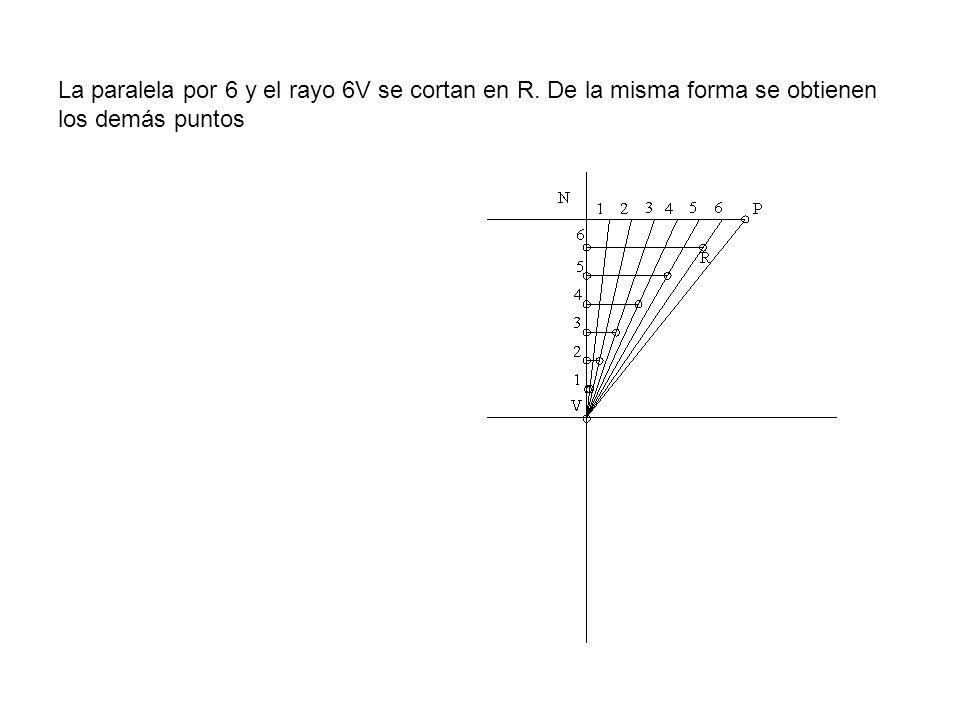 La paralela por 6 y el rayo 6V se cortan en R. De la misma forma se obtienen los demás puntos