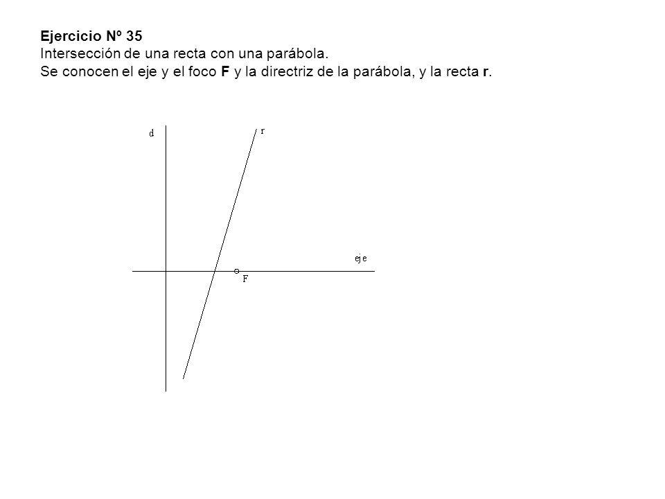 Ejercicio Nº 35 Intersección de una recta con una parábola. Se conocen el eje y el foco F y la directriz de la parábola, y la recta r.