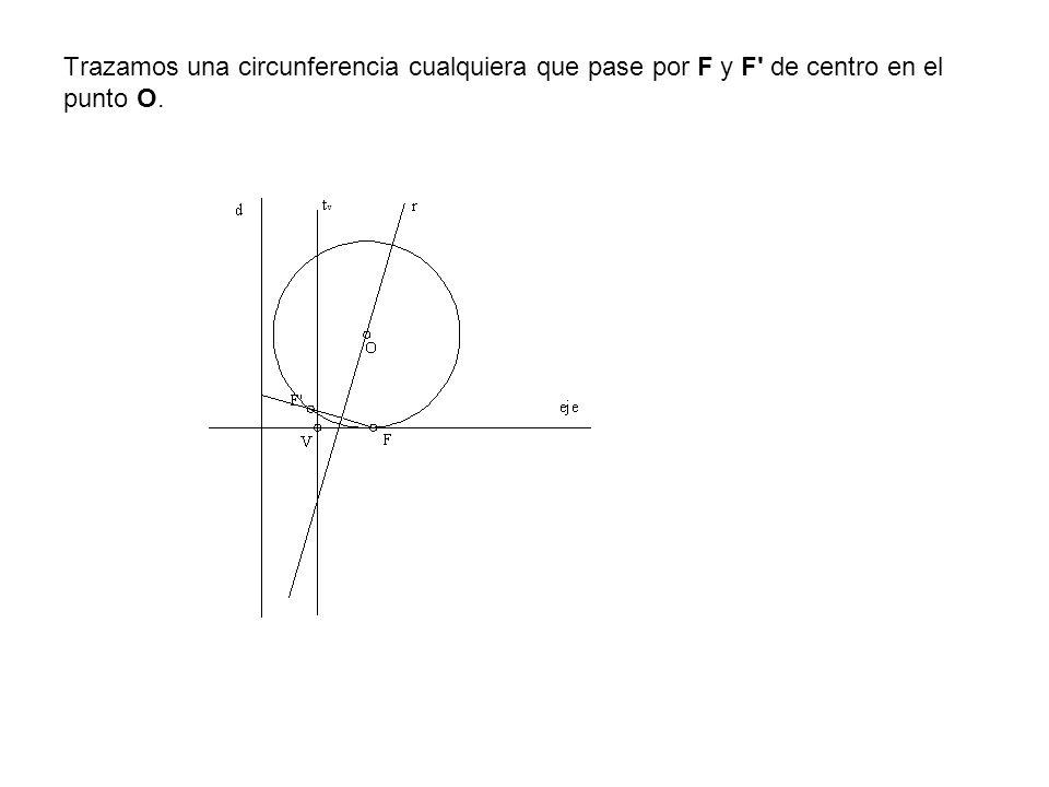 Trazamos una circunferencia cualquiera que pase por F y F' de centro en el punto O.