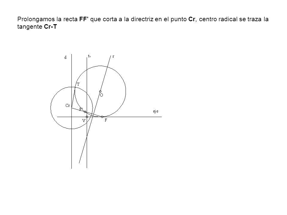 Prolongamos la recta FF' que corta a la directriz en el punto Cr, centro radical se traza la tangente Cr-T