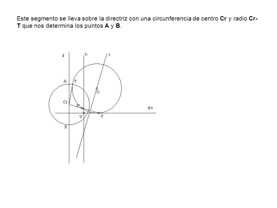 Este segmento se lleva sobre la directriz con una circunferencia de centro Cr y radio Cr- T que nos determina los puntos A y B.