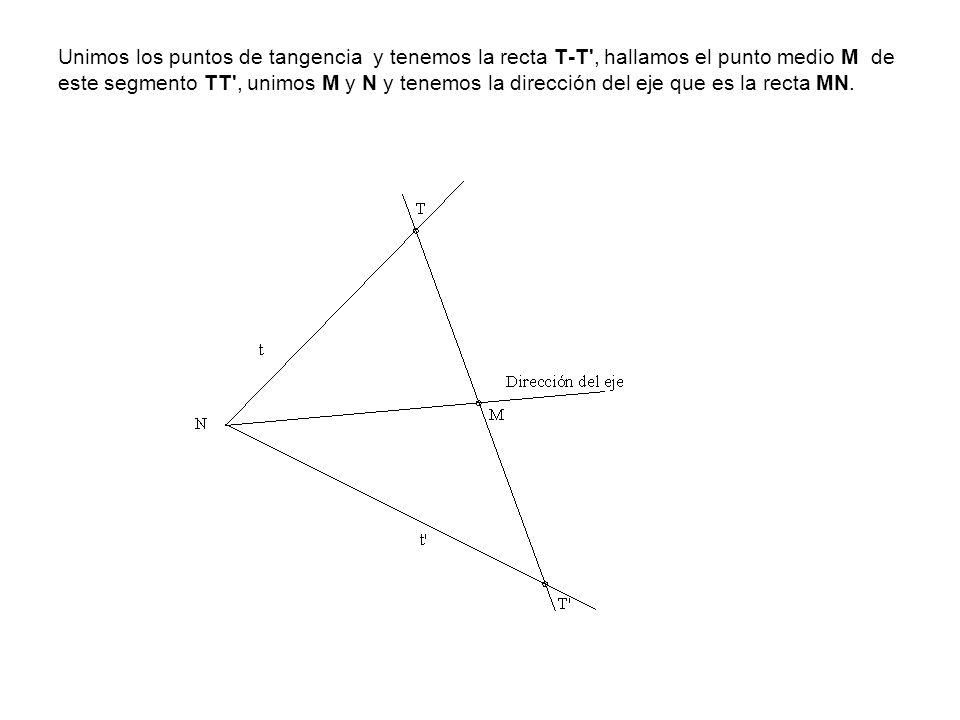 Unimos los puntos de tangencia y tenemos la recta T-T', hallamos el punto medio M de este segmento TT', unimos M y N y tenemos la dirección del eje qu