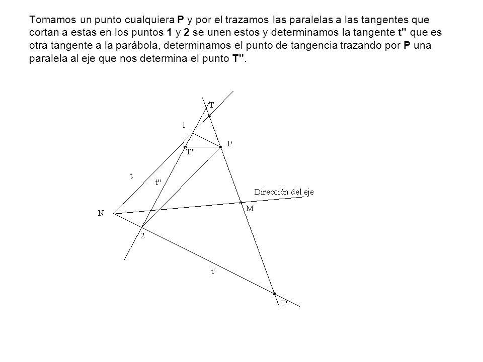 Tomamos un punto cualquiera P y por el trazamos las paralelas a las tangentes que cortan a estas en los puntos 1 y 2 se unen estos y determinamos la t