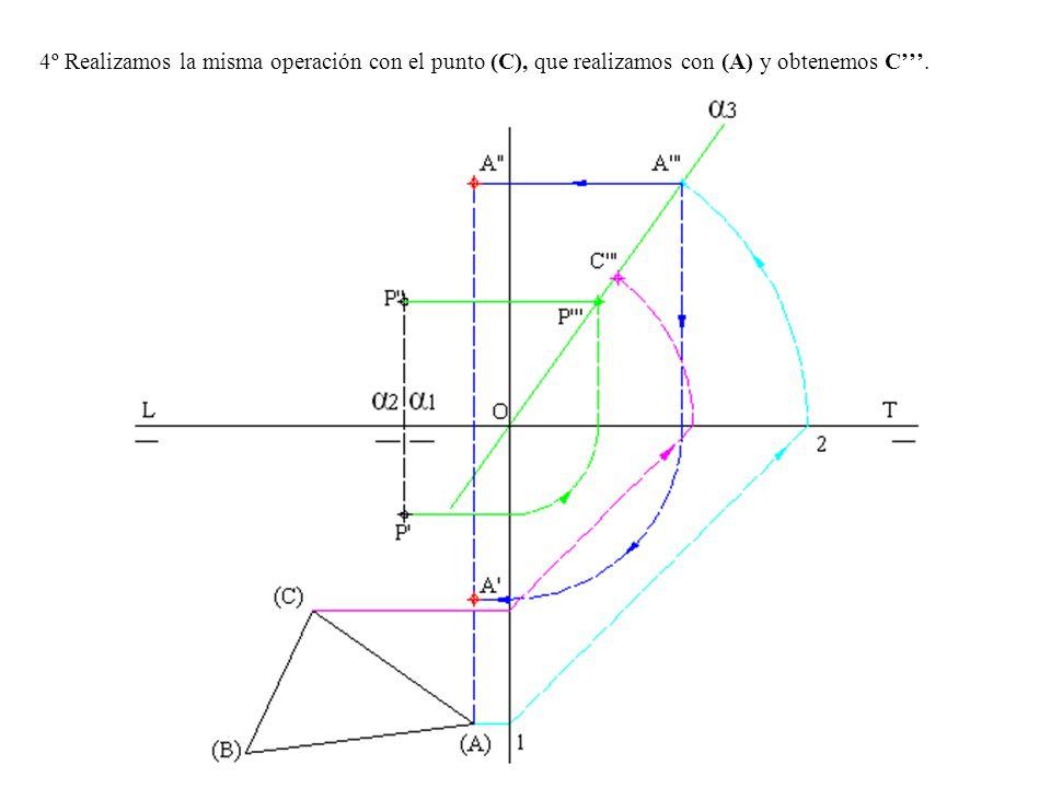 4º Realizamos la misma operación con el punto (C), que realizamos con (A) y obtenemos C.