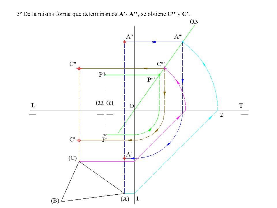 5º De la misma forma que determinamos A- A, se obtiene C y C.