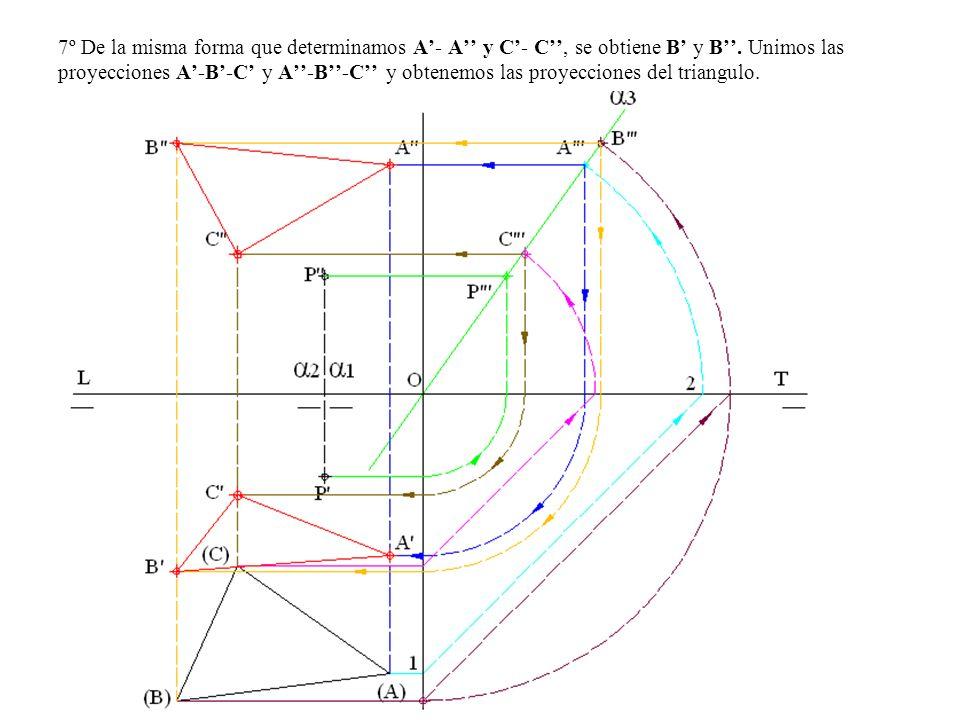 7º De la misma forma que determinamos A- A y C- C, se obtiene B y B. Unimos las proyecciones A-B-C y A-B-C y obtenemos las proyecciones del triangulo.