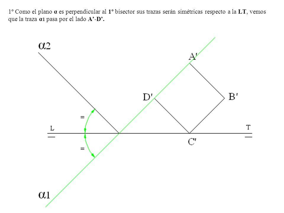 1º Como el plano α es perpendicular al 1º bisector sus trazas serán simétricas respecto a la LT, vemos que la traza α 1 pasa por el lado A-D.