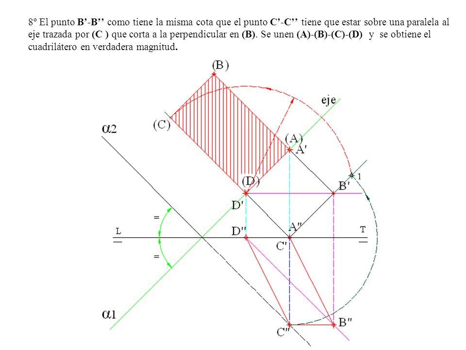 8º El punto B-B como tiene la misma cota que el punto C-C tiene que estar sobre una paralela al eje trazada por (C ) que corta a la perpendicular en (