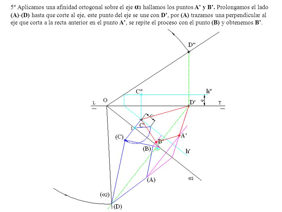 5º Aplicamos una afinidad ortogonal sobre el eje α 1 hallamos los puntos A y B. Prolongamos el lado (A)-(D) hasta que corte al eje, este punto del eje