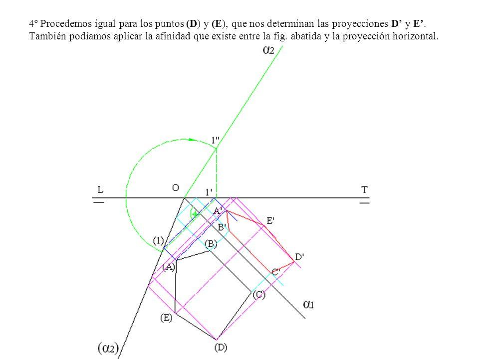 4º Procedemos igual para los puntos (D) y (E), que nos determinan las proyecciones D y E. También podíamos aplicar la afinidad que existe entre la fig