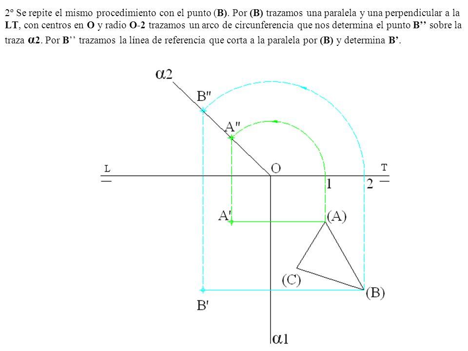 2º Se repite el mismo procedimiento con el punto (B). Por (B) trazamos una paralela y una perpendicular a la LT, con centros en O y radio O-2 trazamos