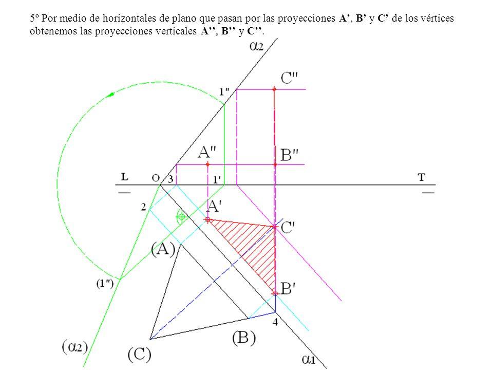 5º Por medio de horizontales de plano que pasan por las proyecciones A, B y C de los vértices obtenemos las proyecciones verticales A, B y C.