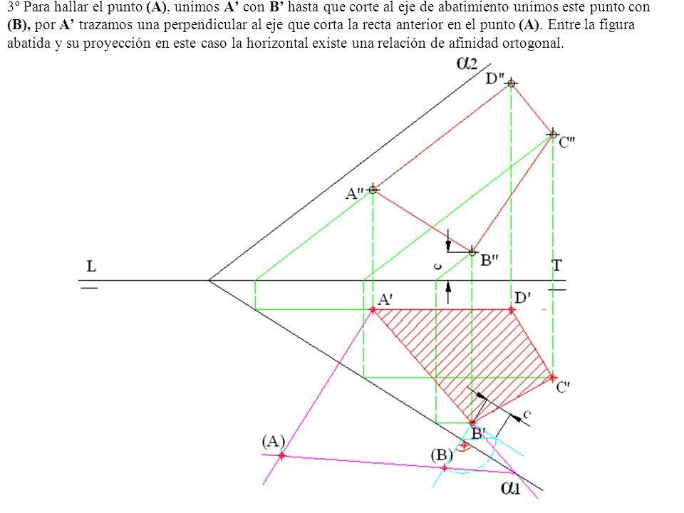 3º Para hallar el punto (A), unimos A con B hasta que corte al eje de abatimiento unimos este punto con (B), por A trazamos una perpendicular al eje q
