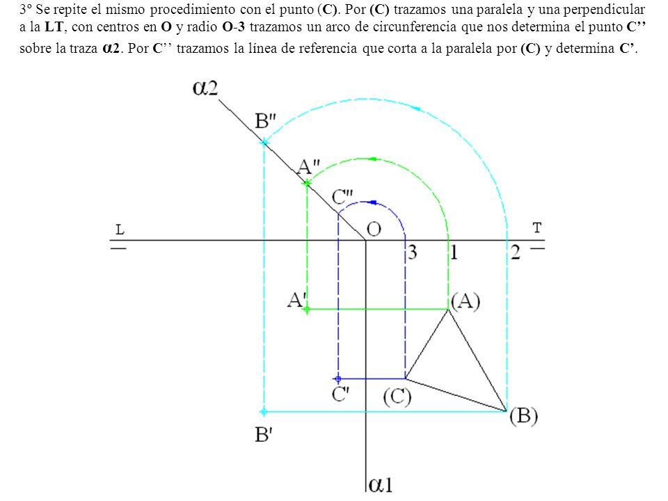 3º Se repite el mismo procedimiento con el punto (C). Por (C) trazamos una paralela y una perpendicular a la LT, con centros en O y radio O-3 trazamos