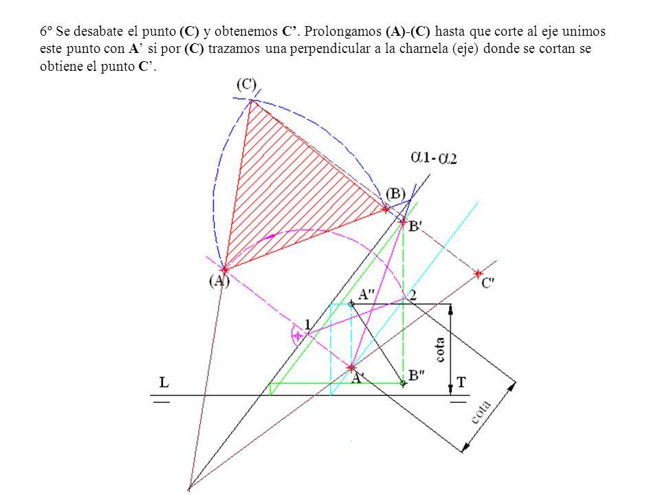 6º Se desabate el punto (C) y obtenemos C. Prolongamos (A)-(C) hasta que corte al eje unimos este punto con A si por (C) trazamos una perpendicular a