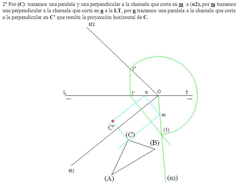 2º Por (C) trazamos una paralela y una perpendicular a la charnela que corta en m a (α2), por m trazamos una perpendicular a la charnela que corta en