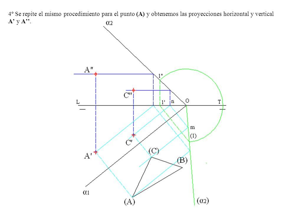 4º Se repite el mismo procedimiento para el punto (A) y obtenemos las proyecciones horizontal y vertical A y A.