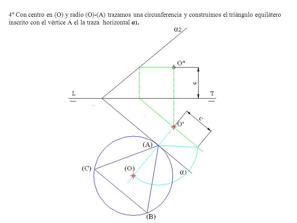 4º Con centro en (O) y radio (O)-(A) trazamos una circunferencia y construimos el triángulo equilátero inscrito con el vértice A el la traza horizonta