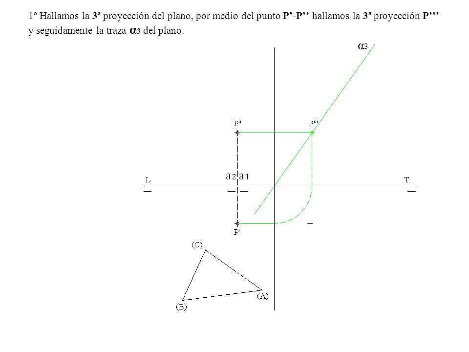 1º Hallamos la 3ª proyección del plano, por medio del punto P-P hallamos la 3ª proyección P y seguidamente la traza α 3 del plano.
