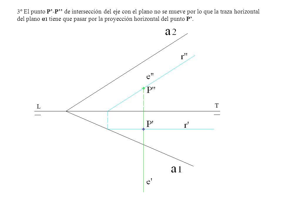 3º El punto P-P de intersección del eje con el plano no se mueve por lo que la traza horizontal del plano α 1 tiene que pasar por la proyección horizo