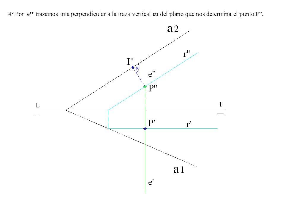 4º Por e trazamos una perpendicular a la traza vertical α 2 del plano que nos determina el punto I.