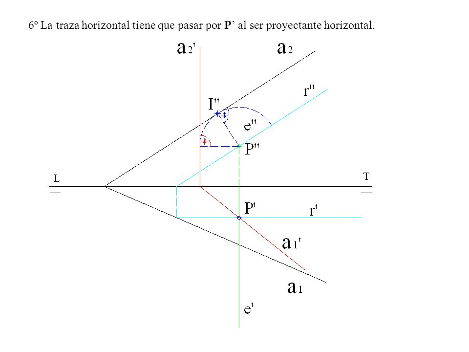 6º La traza horizontal tiene que pasar por P al ser proyectante horizontal.