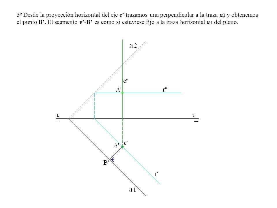 3º Desde la proyección horizontal del eje e trazamos una perpendicular a la traza α 1 y obtenemos el punto B. El segmento e-B es como si estuviese fij