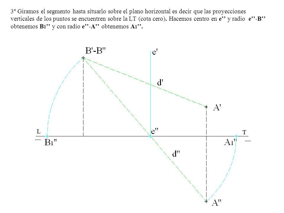 3º Giramos el segmento hasta situarlo sobre el plano horizontal es decir que las proyecciones verticales de los puntos se encuentren sobre la LT (cota