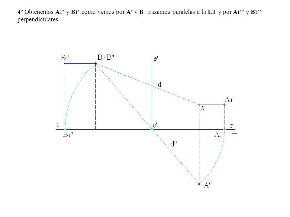 5º La distancia en verdadera magnitud es el segmento d= A 1 -B 1.