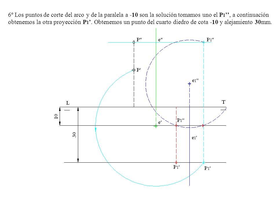 Ejercicio Nº 2.- Girar la recta r dada, hasta colocarla de punta sobre el plano horizontal.