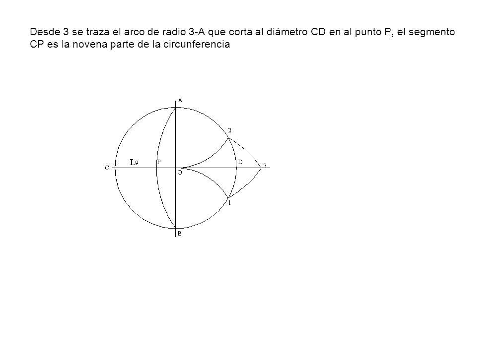 Desde 3 se traza el arco de radio 3-A que corta al diámetro CD en al punto P, el segmento CP es la novena parte de la circunferencia