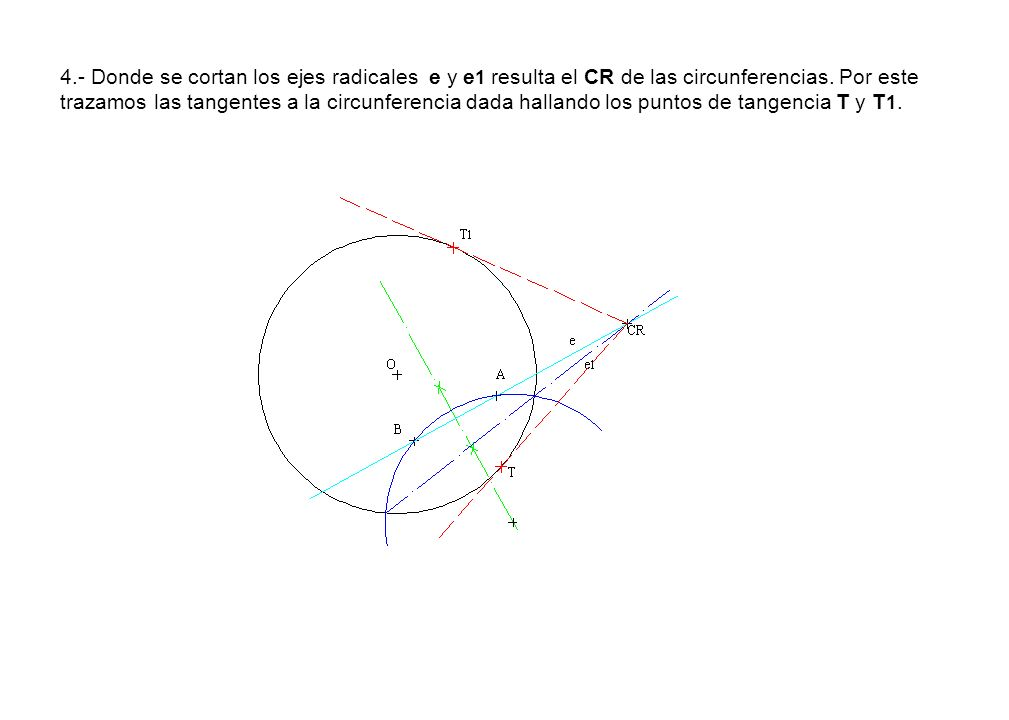 4.- Donde se cortan los ejes radicales e y e 1 resulta el CR de las circunferencias. Por este trazamos las tangentes a la circunferencia dada hallando