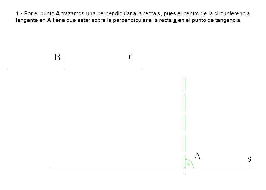 1.- Por el punto A trazamos una perpendicular a la recta s, pues el centro de la circunferencia tangente en A tiene que estar sobre la perpendicular a
