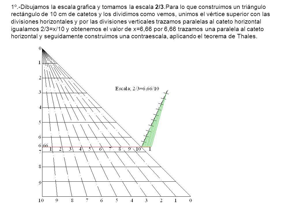 1º.-Dibujamos la escala grafica y tomamos la escala 2/3.Para lo que construimos un triángulo rectángulo de 10 cm de catetos y los dividimos como vemos