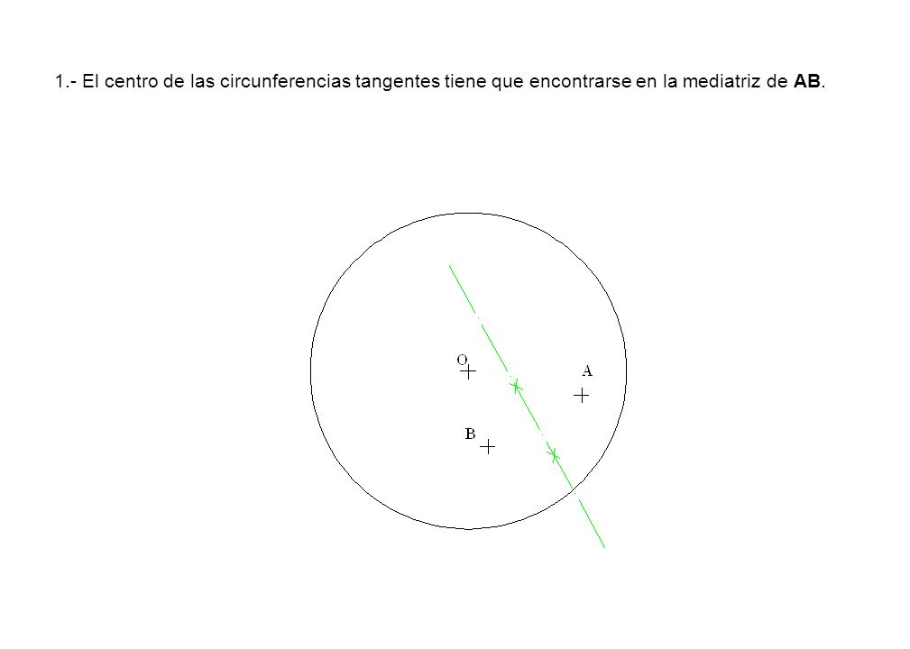 1.- El centro de las circunferencias tangentes tiene que encontrarse en la mediatriz de AB.