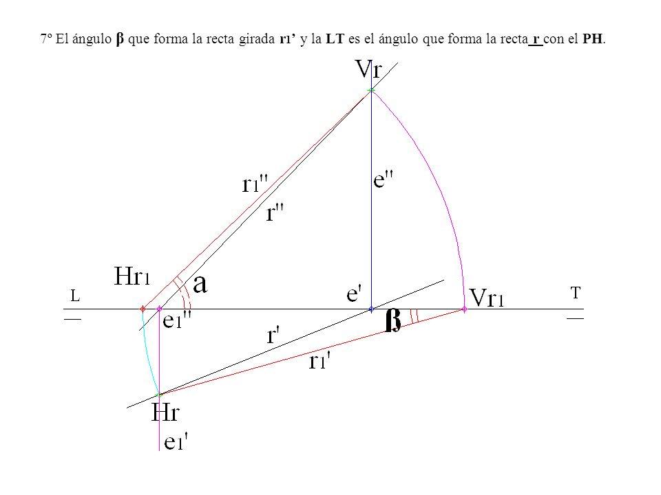 7º El ángulo β que forma la recta girada r 1 y la LT es el ángulo que forma la recta r con el PH.