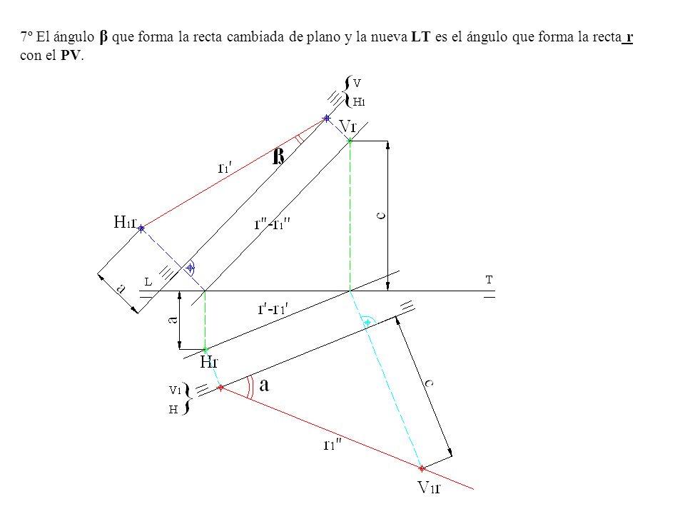 7º El ángulo β que forma la recta cambiada de plano y la nueva LT es el ángulo que forma la recta r con el PV.