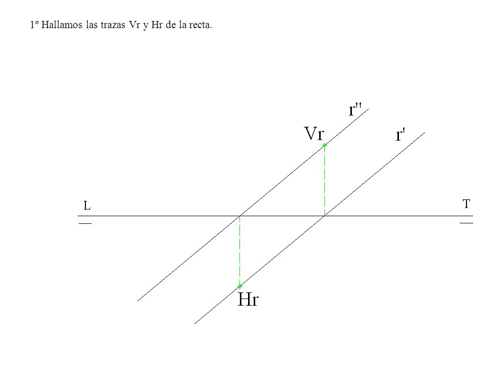 1º Hallamos las trazas Vr y Hr de la recta.