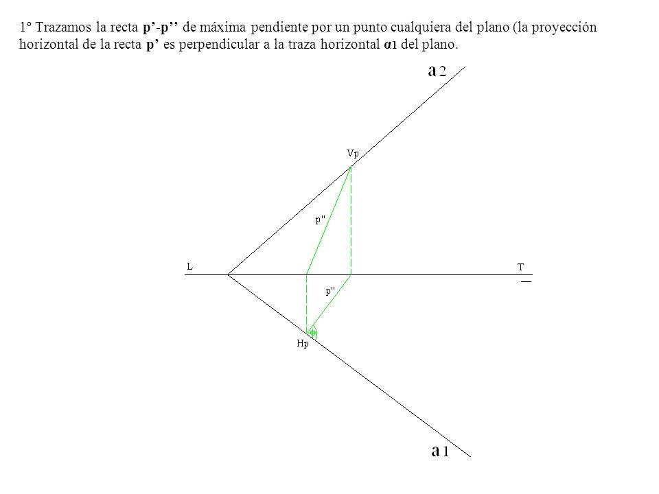 1º Trazamos la recta p-p de máxima pendiente por un punto cualquiera del plano (la proyección horizontal de la recta p es perpendicular a la traza hor